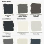 Here are the Best Paint Colors for Your Small Bathroom | Bathroom Paint Colors For Small Bath...