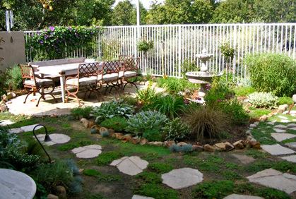 Backyard Makeover Ideas Easy Landscape Design Pla