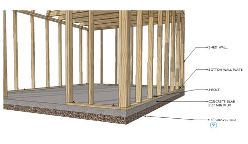 Concrete Shed Foundation, Shed Flo