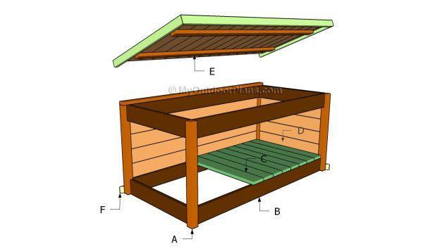 Deck Box Plans | Building a deck, Diy de