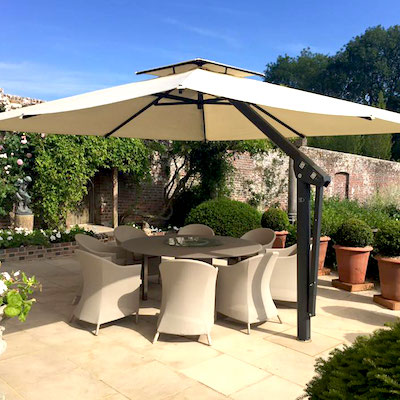 Guide] Choosing The Best Patio Umbrella for Your Backyard, Garden .