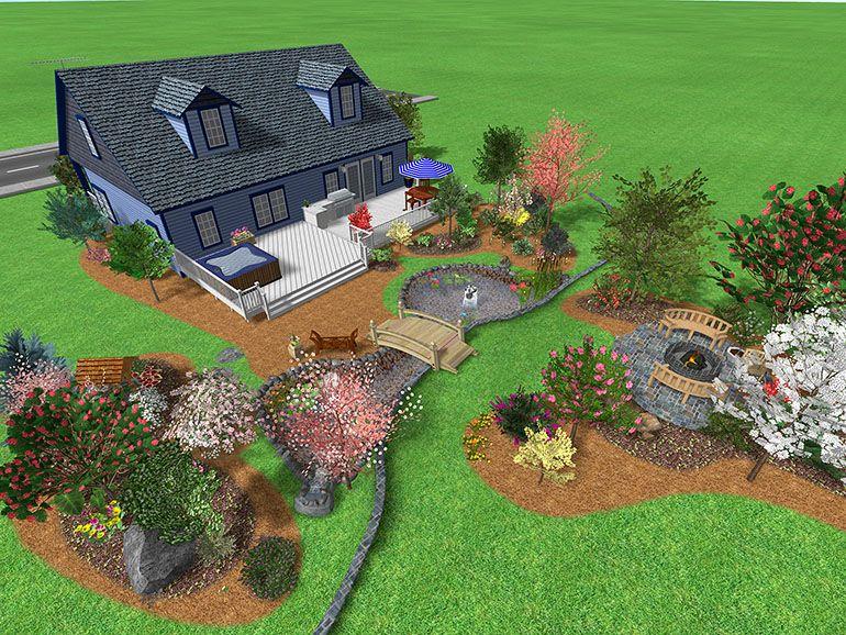 large yard landscaping ideas   Backyard Garden Ideas Design .