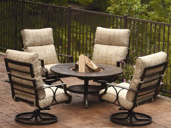 Winston Outdoor Furniture Replacement Cushions | Patio furniture .